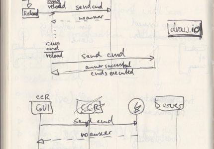 CCR-errorflow-03